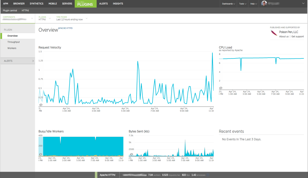 New Relic Plugins Apache Overview