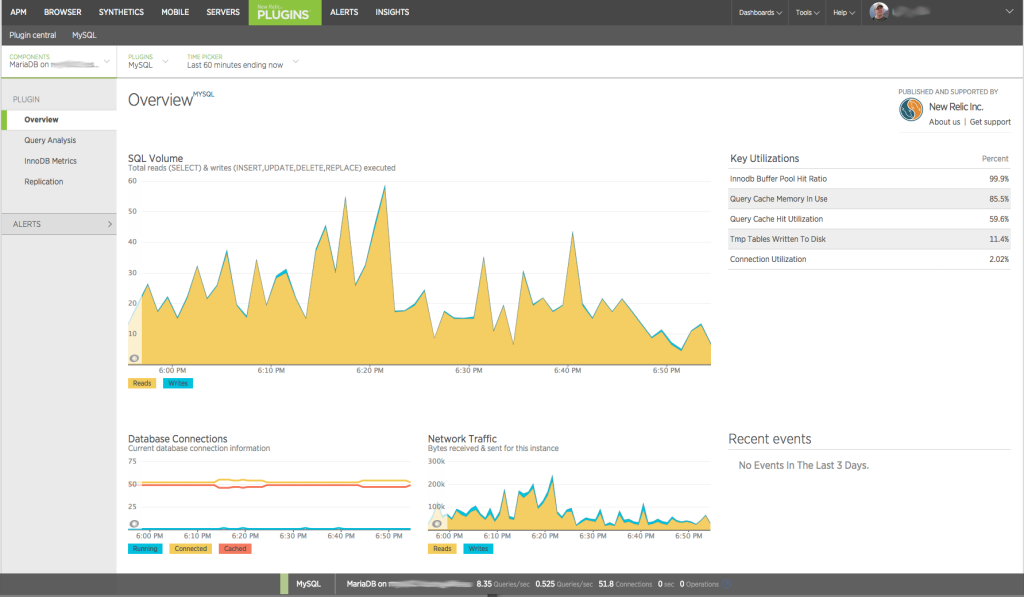New Relic Plugins MySQL Overview