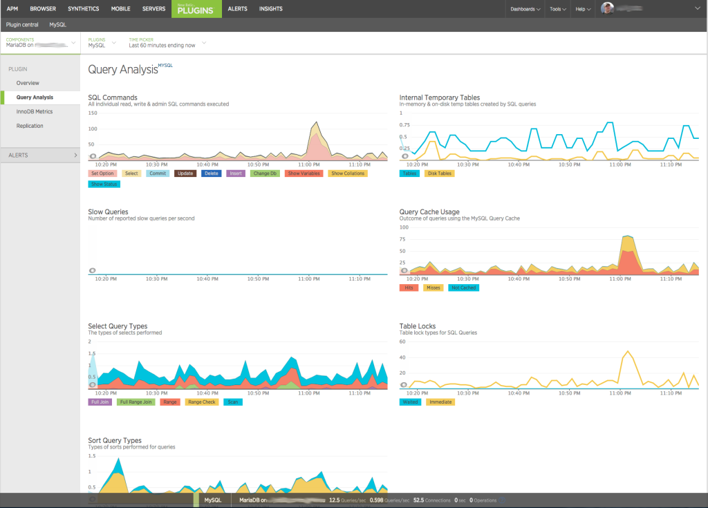 New Relic Plugins MySQL Query Analysis
