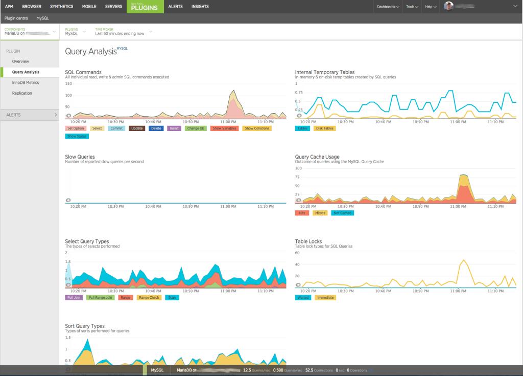 New Relic Plugins MySQL Query Analysis