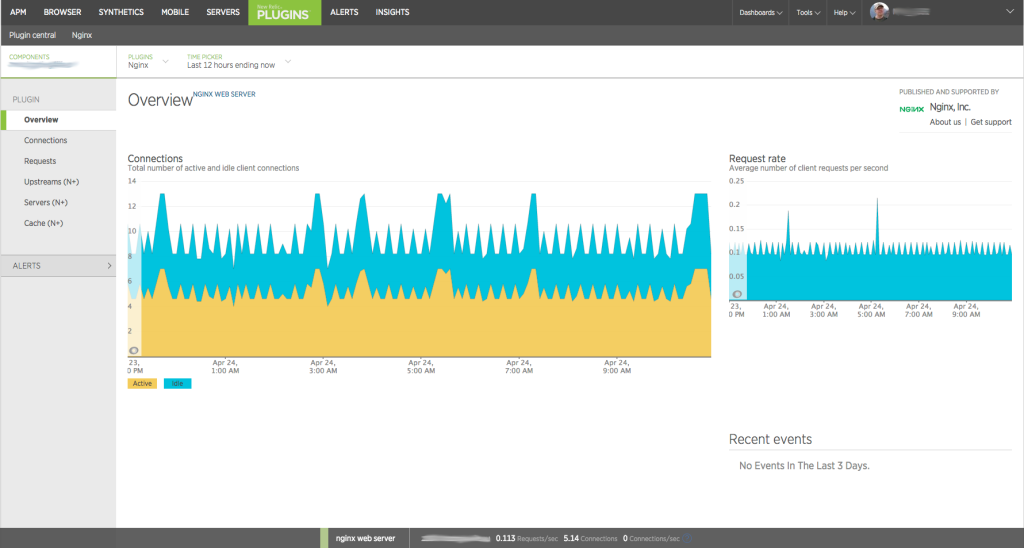 New Relic Plugins Nginx Overview